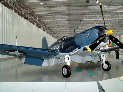Museu Aviação
